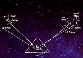 El Apocalipsis relacionado con La astronomia Pyrorion