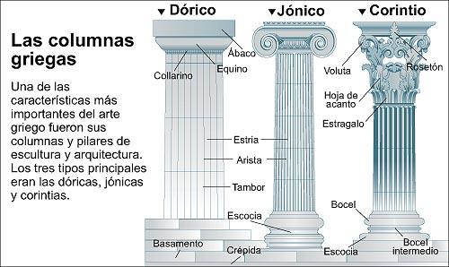 1. Técnicas y medios en arquitectura  Columnas